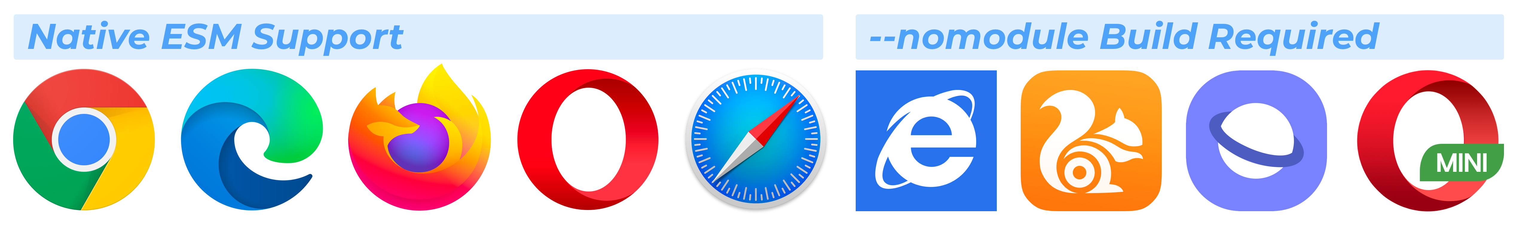 legacy browser icons